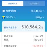 わたしの日本株ポートフォリオ(2021.3.26)
