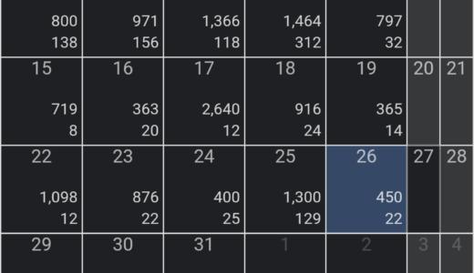 FX今週(3/22~3/26)の成績