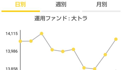 「3月おつり・ポイント投資」結果報告!