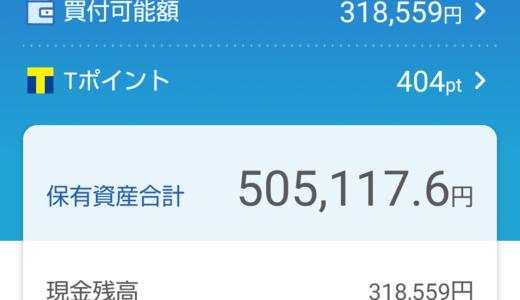 わたしの日本株ポートフォリオ(2021.4.9)