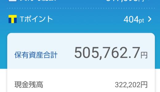 わたしの日本株ポートフォリオ(2021.4.2)
