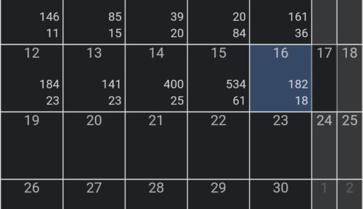 FX今週(4/12~4/16)の成績