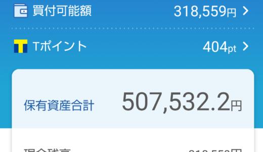 わたしの日本株ポートフォリオ(2021.4.16)