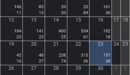 FX今週(4/19~4/23)の成績