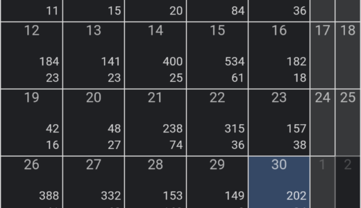 FX今週(4/25~4/30)の成績