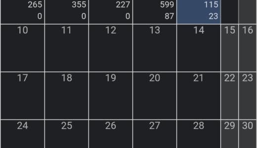 FX今週(5/2~5/7)の成績