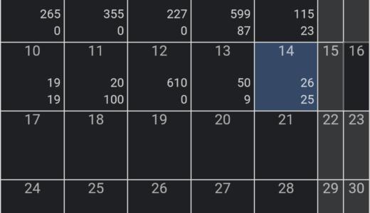 FX今週(5/10~5/14)の成績