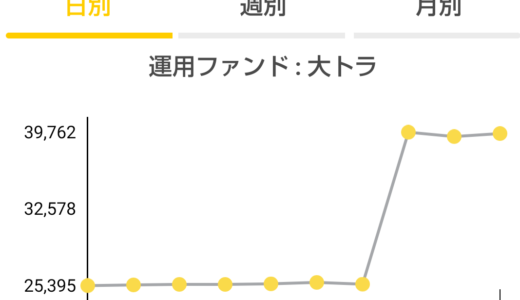「4月おつり・ポイント投資」結果報告!
