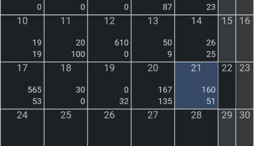 FX今週(5/17~5/21)の成績