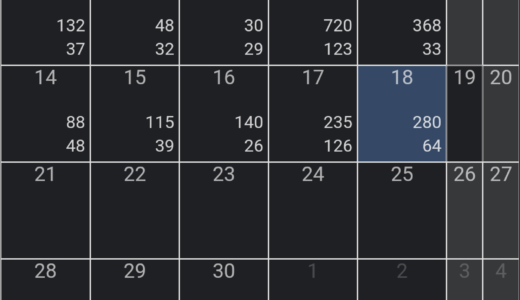 FX今週(6/14~6/18)の成績