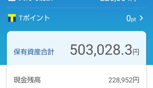 わたしの日本株ポートフォリオ(2021.6.18)