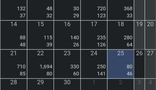 FX今週(6/21~6/25)の成績