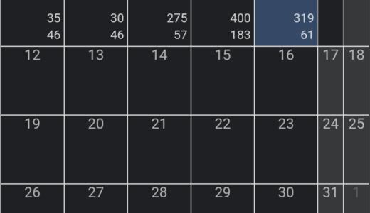 FX今週(7/5~7/9)の成績