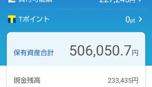 わたしの日本株ポートフォリオ(2021.7.23)