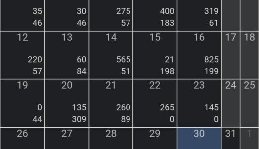 FX今週は+1,848円利確!(7/26~7/30)の成績