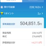日本株ポートフォリオ(2021.7.30)総合配当割4.09%
