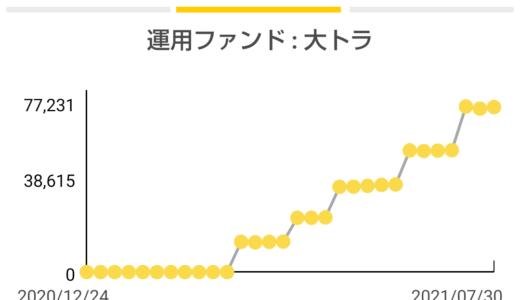 「6月おつり・ポイント投資」+20,479円結果