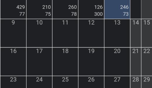 FX今週は+1,874円利確!(8/2~6)の成績