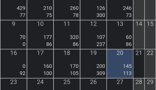 FX今週は+1,394円利確!(8/16~20)の成績