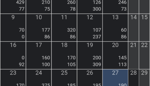 FXで堅実に稼ぐ週間レポート!+1,913円利確!(8/23~27)