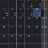 FXで堅実に稼ぐ週間レポート!+1,088円利確!(9/6~9/10)