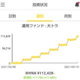 貯まる習慣!「8月おつり・ポイント投資」+11,859円!
