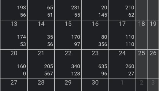 FXで堅実に稼ぐ週間レポート!+2,240円利確!(9/27~10/1)