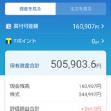 わたしの日本株ポートフォリオ(2021.10.8)総合配当割合4.25%