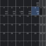 FXで堅実に稼ぐ「週間レポート」!+3,093円利確!(10/4~9)