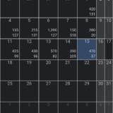 FXで堅実に稼ぐ「週間レポート」!+2,824円利確!(10/10~15)